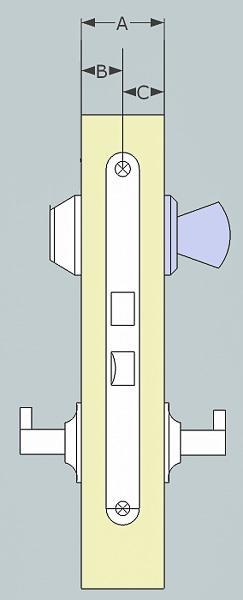 Mått för oval cylinder