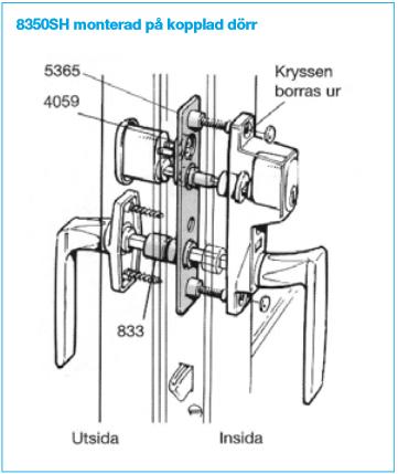 Montering Fix 8350S Kopplad dörr (delbar)