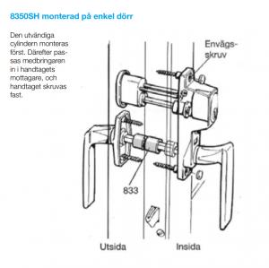 Montering Fix 8350S enkel dörr