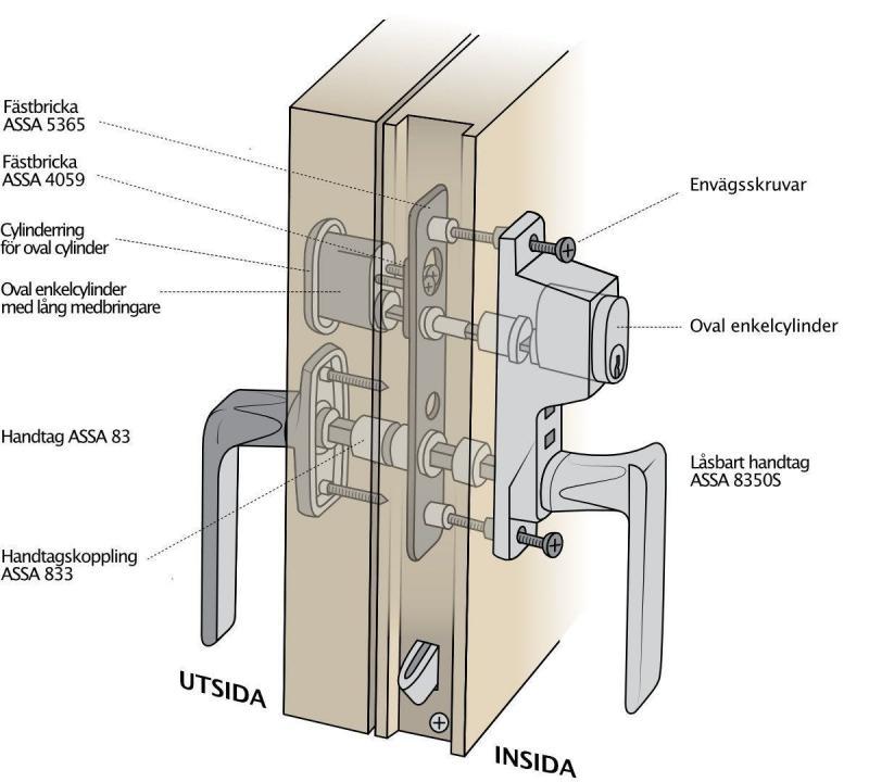 Montering 8350S Kopplad dörr (delbar)