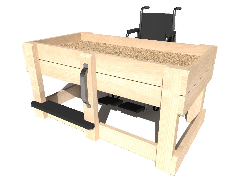 Sandbakbordet Enkla