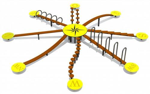 Balansbana Kompassen