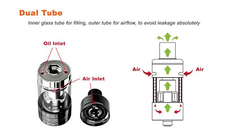Patwitank airflow