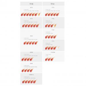 jämförelsetabell tfv8 coils