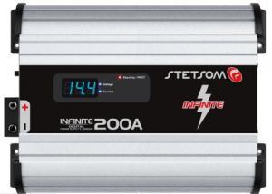 INFINITE200