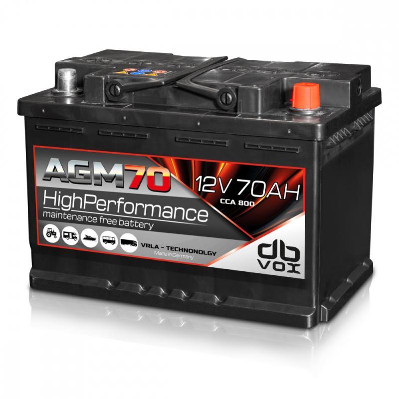 AGM 70