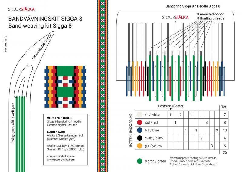 Stoorstålka bandvävningskit Sigga 8 Grön
