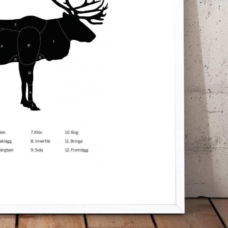 detaljbild styckschema för Ren på Svenska