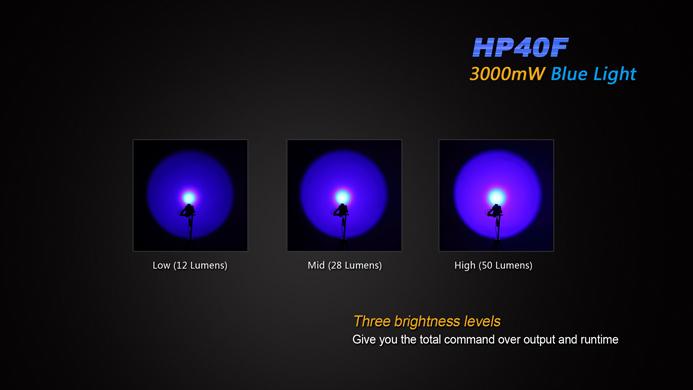 Fenix HP40F Led pannlampa med blått ljus. ljusbild