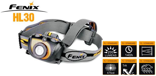 Fenix HL30 Led pannlampa