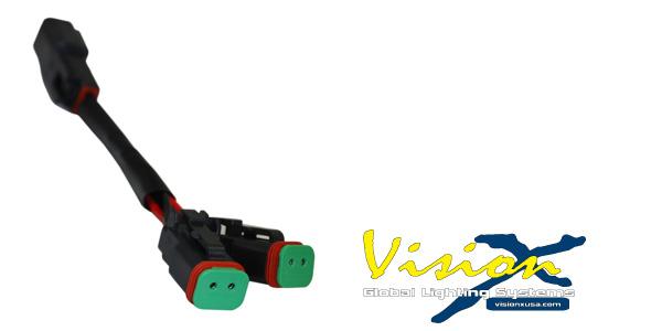 Universalt kablage,DT förgrening