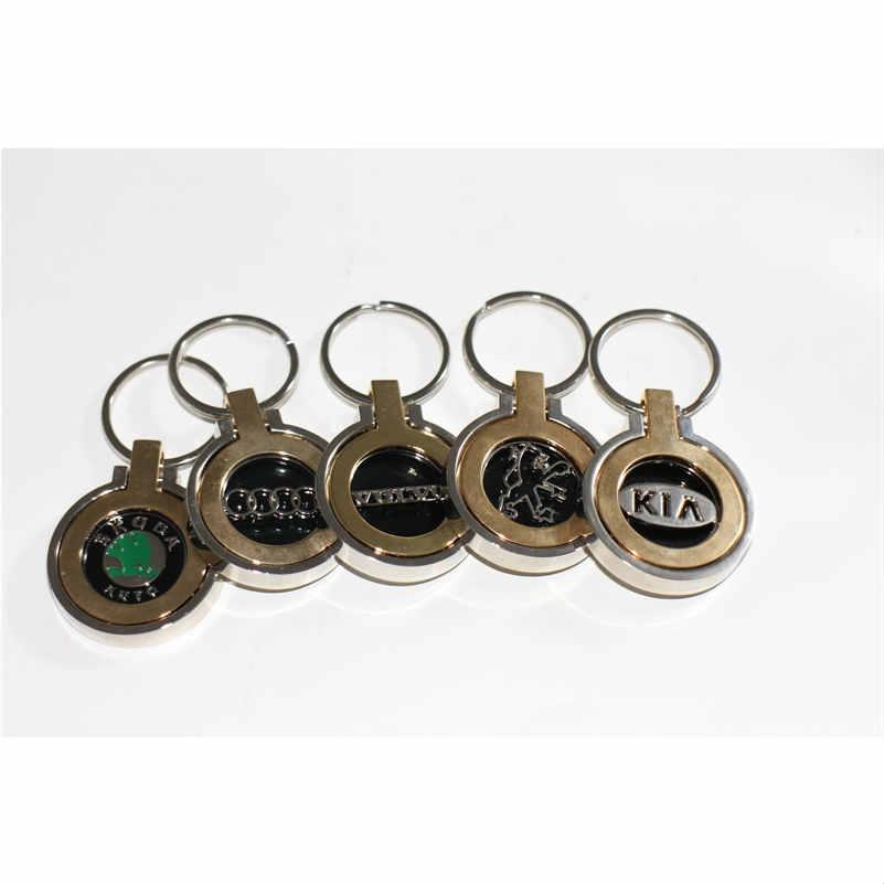 Nyckelringar med bilmärken