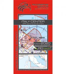 Italien centrala  ICAO