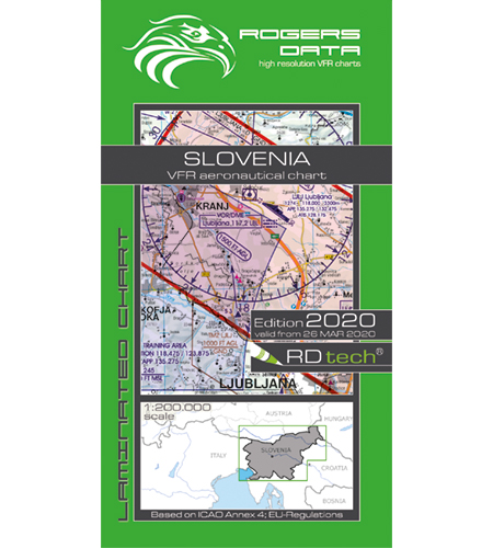 Slovenien  ICAO