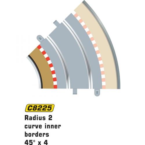 Scalextric Rad 2 Inner borders & barrie