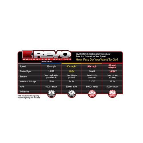 Luftfilter stor REVO 3.3