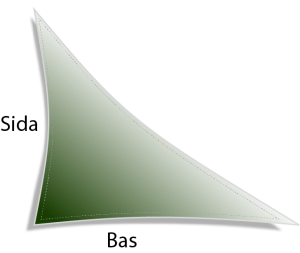 Triangel Höger
