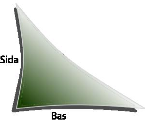 Solsegel - triangel höger