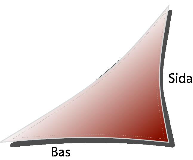 Solsegel - triangel vänster