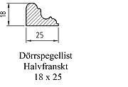 List - Halvfransk dörrspegellist 18 x 25 mm - sekelskifte - klassisk inredning