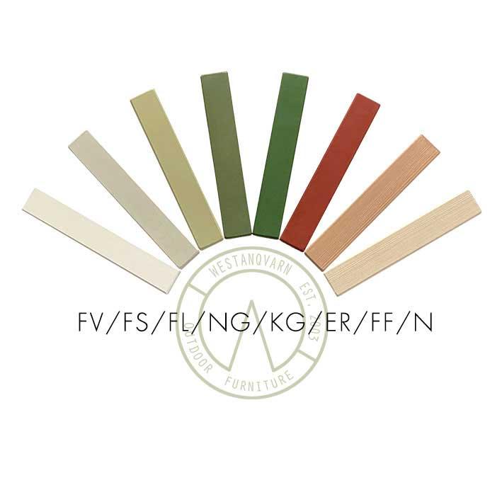 Standardfärger 2021