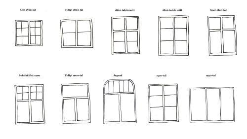 Tips & Fakta - Fönstrens stilhistoria