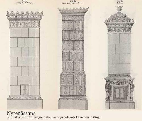 Historisk Kuriosa - Kakelugnens Historia