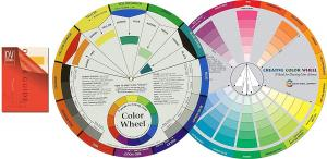 Artist Color Wheel - Mixing Guide - XL