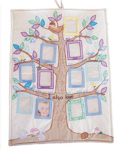 Släktträd - Blå