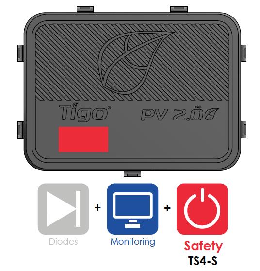 Tigo - TS4-R-S (Röd) Panelavstängning & Panelövervakning