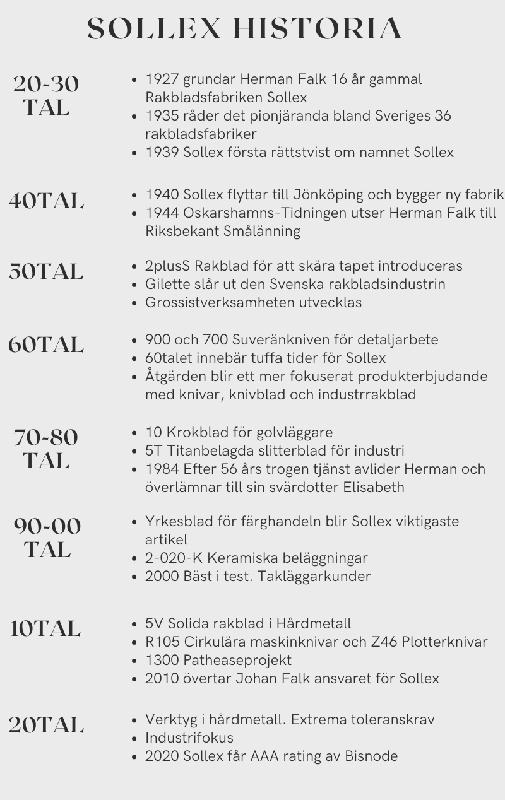 Sollex tidslinje - historia i siffror 1927 - 2021