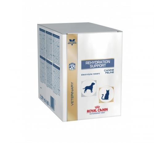 Royal Canin Veterinary Diets Rehydration Support