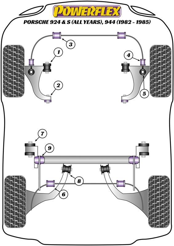 Powerflex polyuretan/ black series bussningar/ motorkuddar