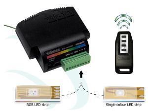 Dimmer & färgväxlare RGB LED med fjärrkontroll, VM192RF