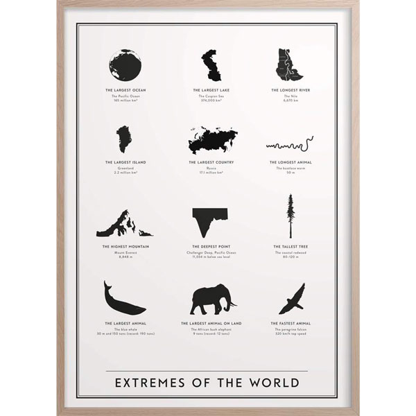 Extremes of the World 30x40cm