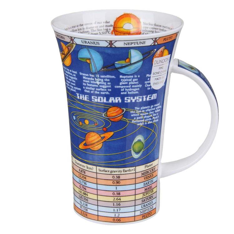 Mugg dunoon solar system solsystemet