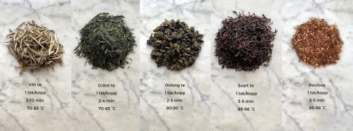Hur brygger man den perfekta koppen te?