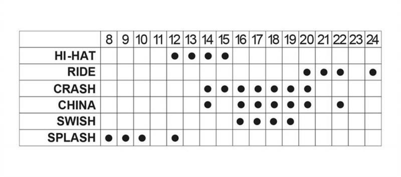 Turkish Rock Beat Series 18'' swish