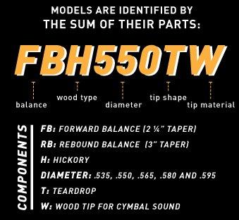 Forward Balance - Select Balance, ProMark