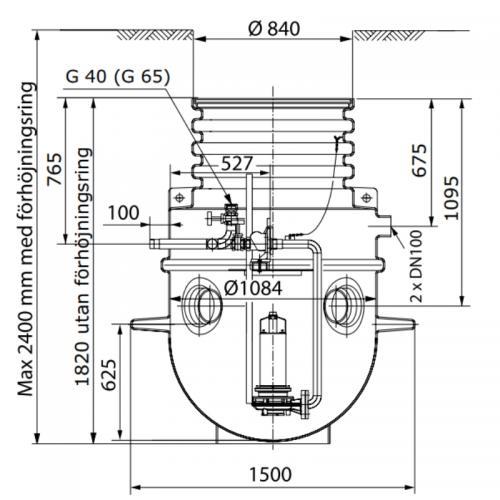 AVLOPPSPUMPSTATION WS 1100