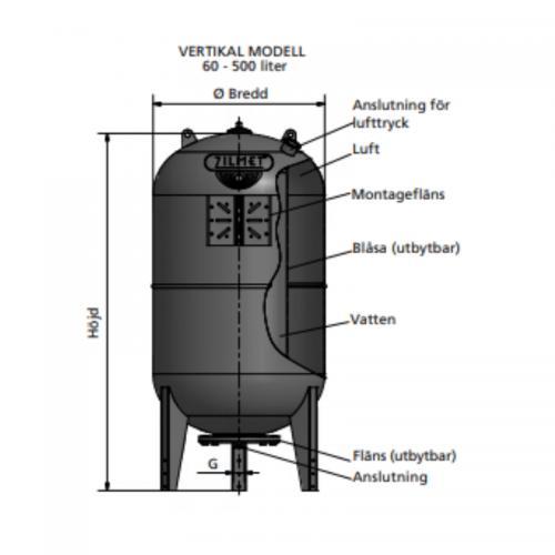 HYDROPRESS 100 L VERTIKAL G25