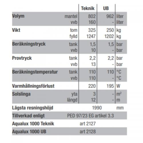 Ackumulatortank VB Aqualux 750 UB