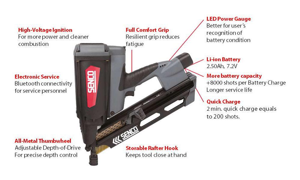 Omtyckta Köp Senco SGT90I välbalanserad Gas-spikpistol QP-37
