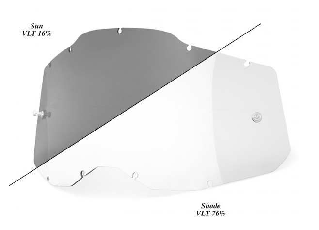 100% AC2 / RA2 / ST2 Enkel Siktskiva Photochromic