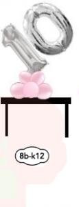 Bordskolumner 2x siffra/bokstavsballong